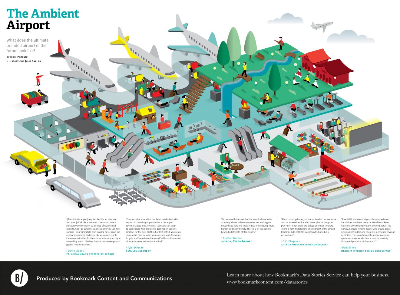 infographic experience future airports brands