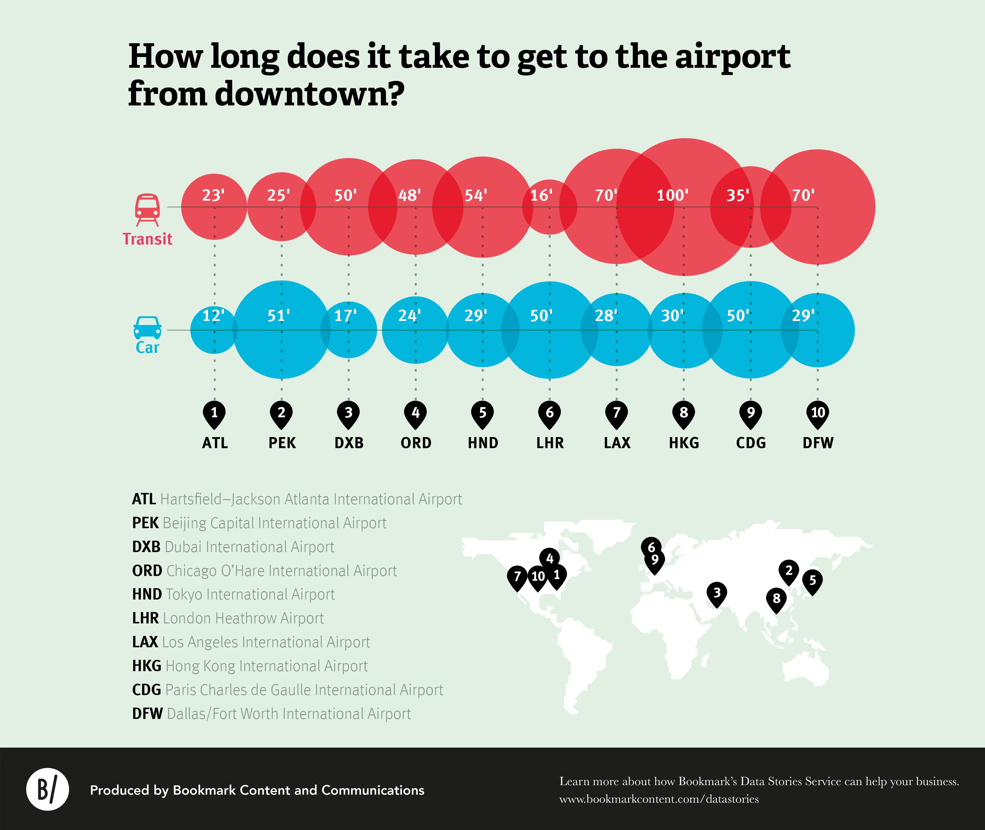 v7e2_infographic_travel_math