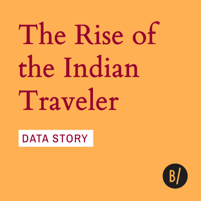 Rise of the Indian Traveler Infographic