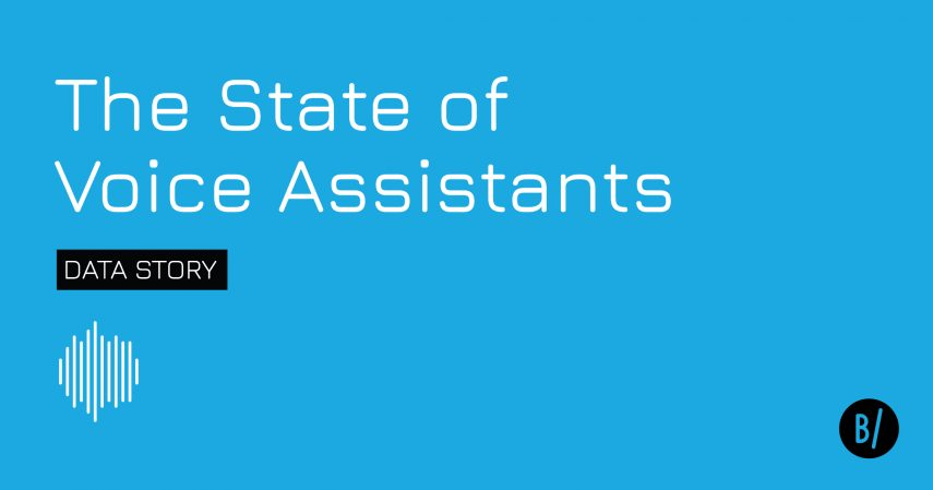 The State of Voice Assistants infographic