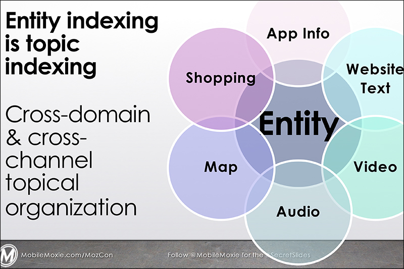 MozCon Cindy Krum - Entity-first indexing
