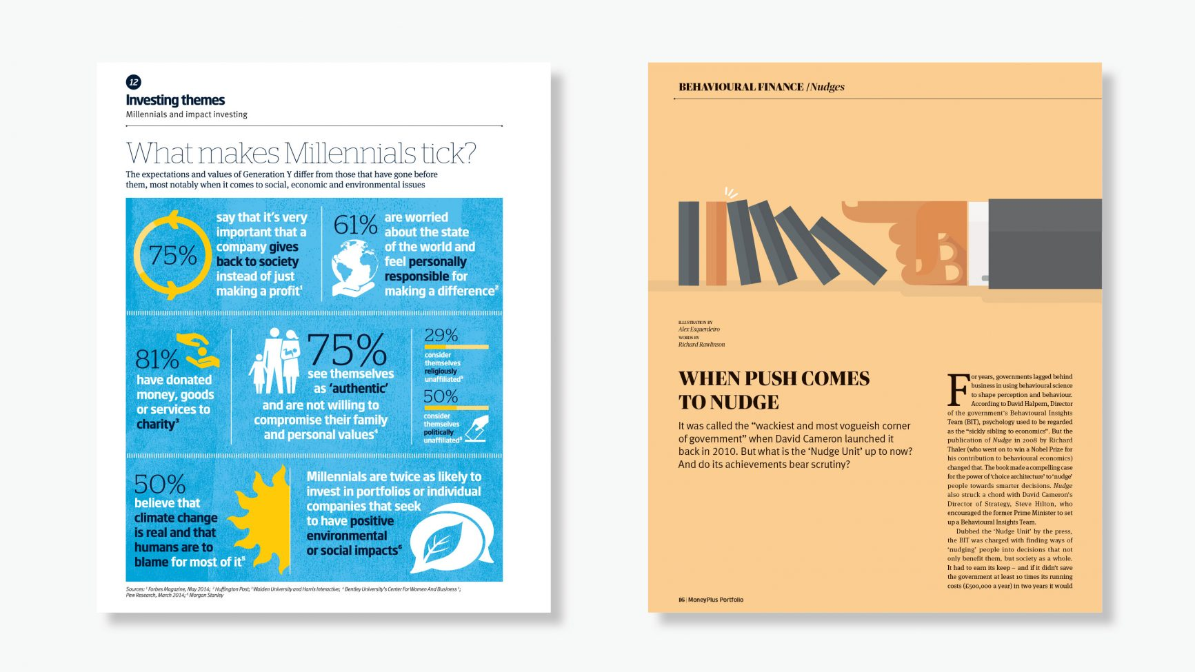 millennials investing portfolio magazine standard life alex esquerdeiro