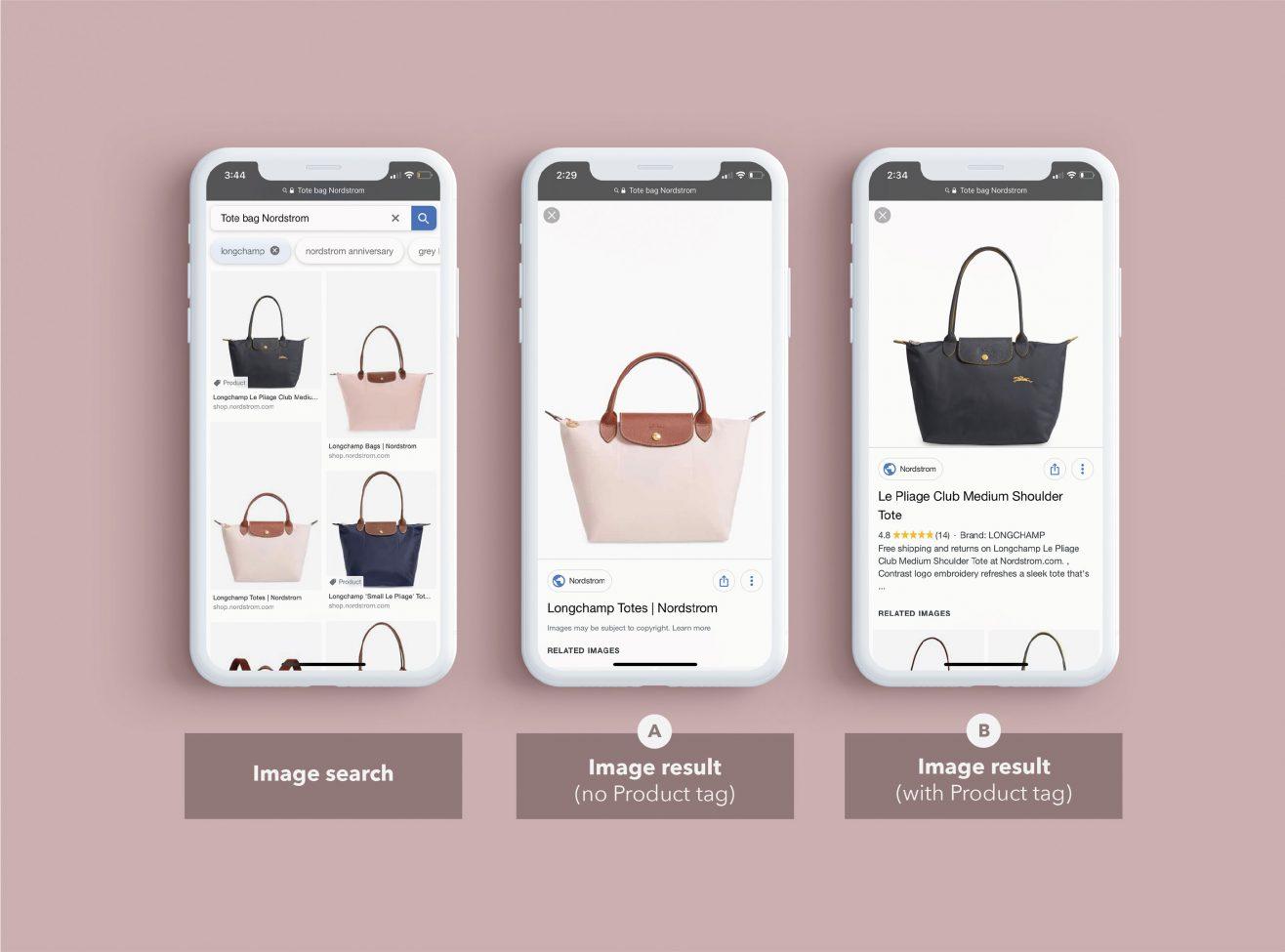 Google image results Product tag vs no tag