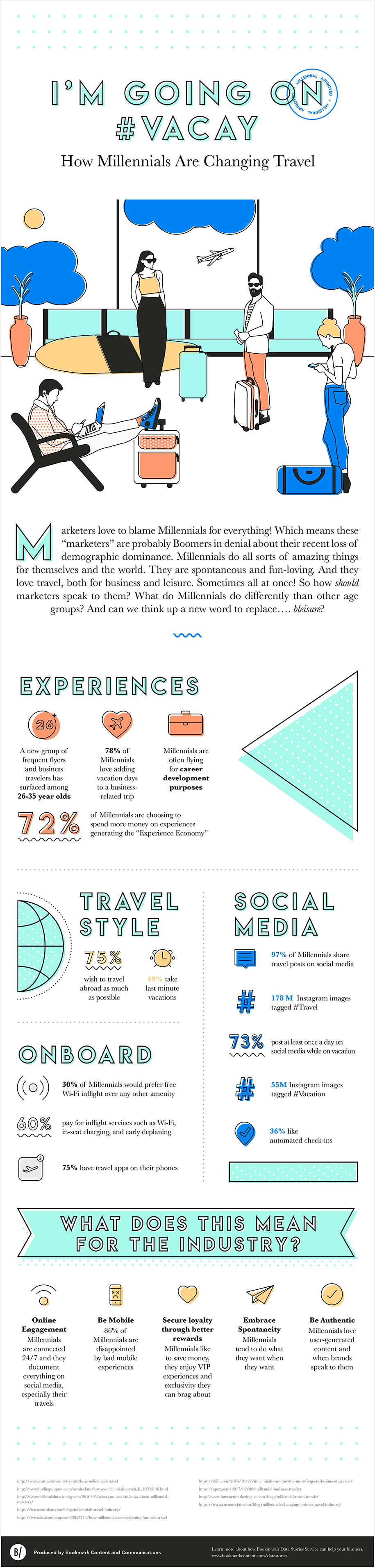 infographic millennials travel industry data stories